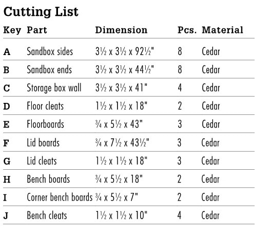 Sandbox Cutting list