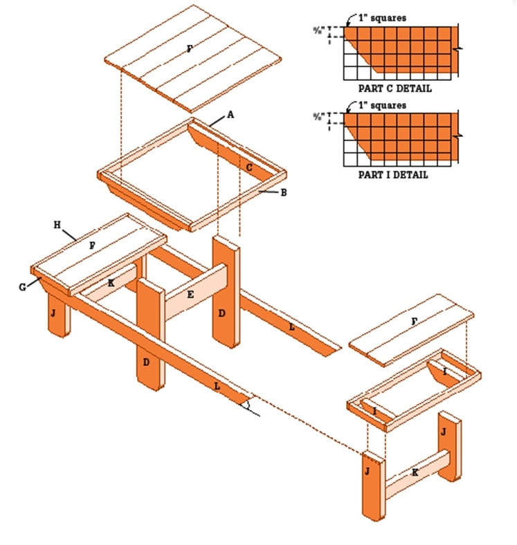 picnic table chart