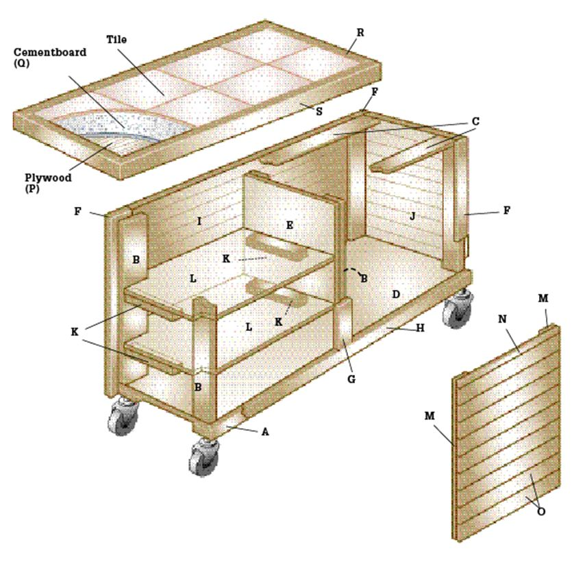 patio prep cart diagram